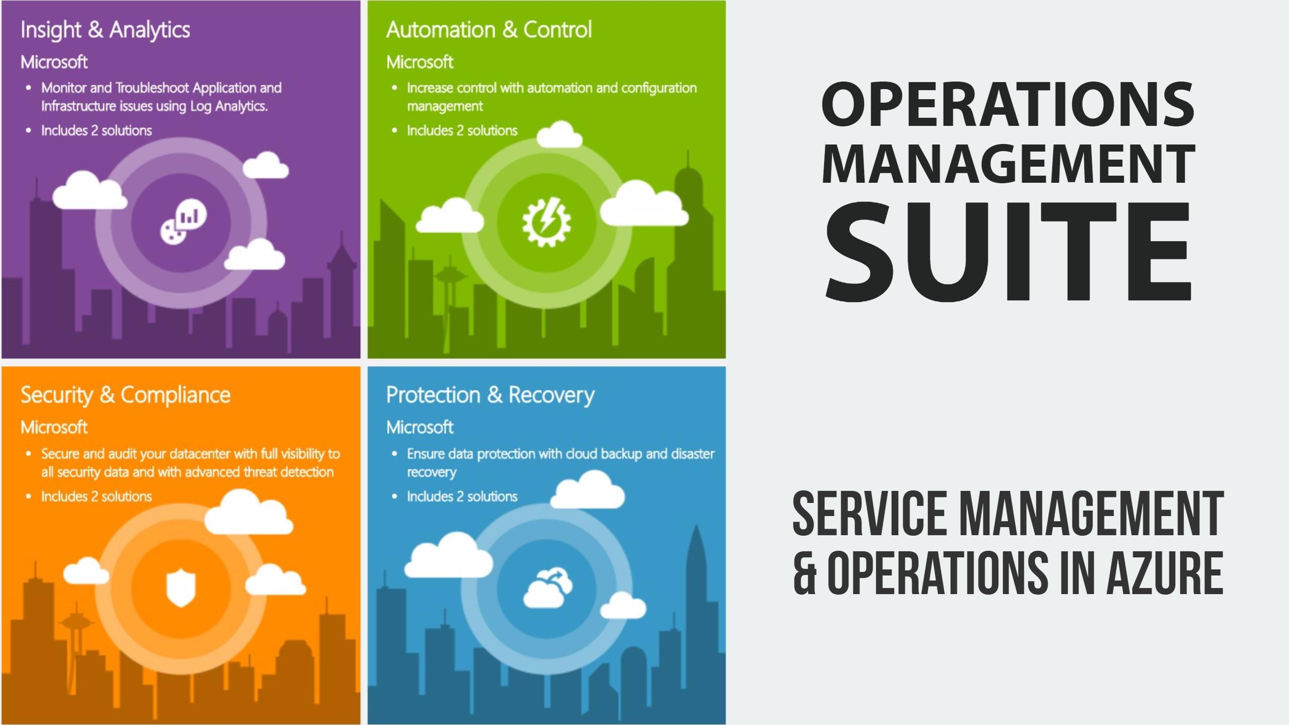 Guide Setup Operations Management Suite Oms With Azure